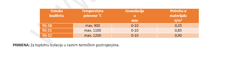 granulati